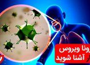تلفات ویروس کرونا به بیش از ۱۵۰۰ نفر رسید