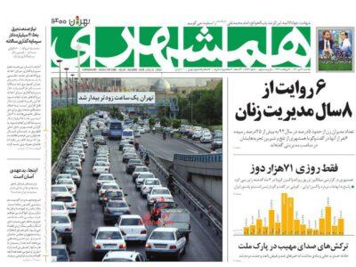 صفحه اول روزنامه های ۲۰تیر ۱۴۰۰
